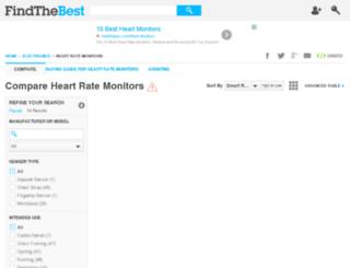 heart-rate-monitors.findthebest.com screenshot