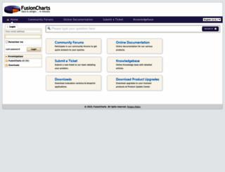 help.fusioncharts.com screenshot