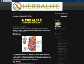 herbalife-sideeffects.blogspot.com screenshot