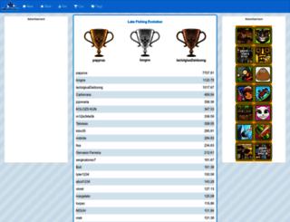 highscores.playcombo.com screenshot