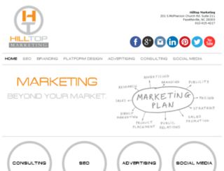 hilltmarketing.com screenshot
