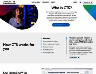 hits.com screenshot