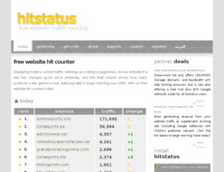 hitstatus.com screenshot
