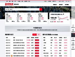 hk.centadata.com screenshot
