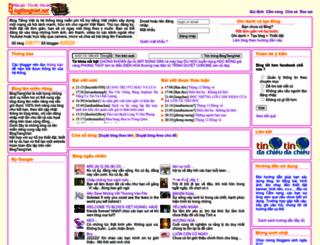 hoangbinhlc89.blogtiengviet.net screenshot