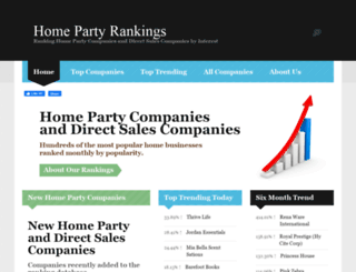 homepartyrankings.com screenshot