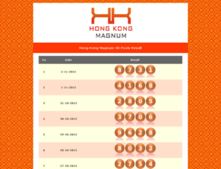 hongkongmagnum.com screenshot