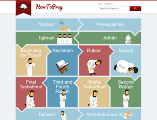 howtopray.com screenshot
