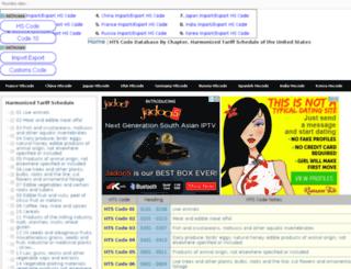 htscodes.org screenshot