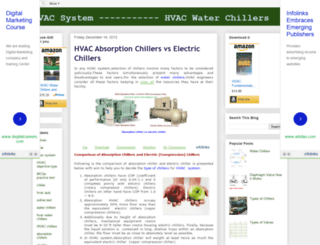 hvac-system-basics.blogspot.com screenshot