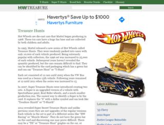 hwtreasure.com screenshot