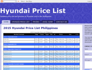 hyundaipricelist.blogspot.com screenshot