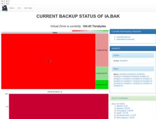 iabak.archiveteam.org screenshot