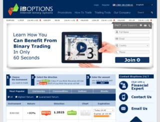 iboptions.com screenshot