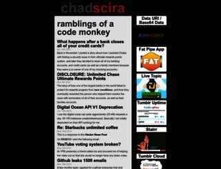 icodeforlove.com screenshot