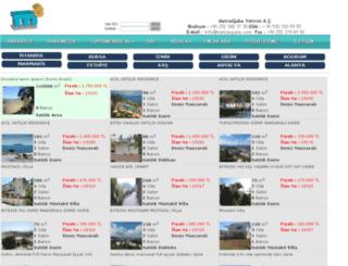 icralar.com screenshot