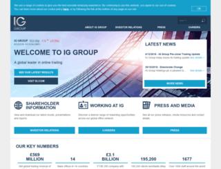 iggroup.com screenshot