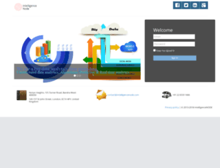 incompetitor.intelligencenode.com screenshot