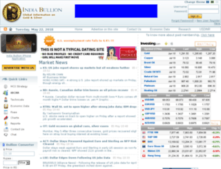indiabullion.com screenshot
