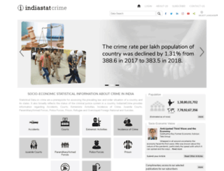 indiacrimestat.com screenshot