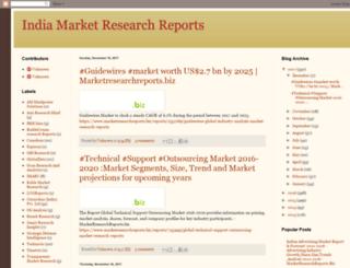 indiamarketreports.blogspot.in screenshot
