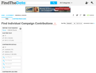 individual-contributions.findthedata.org screenshot