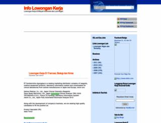 info-lowongan-kerjas.blogspot.com screenshot