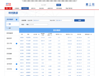 info.stcn.com screenshot