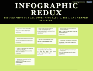 infographicredux.com screenshot