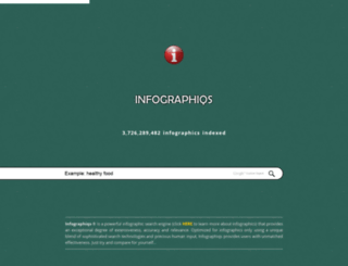 infographiqs.com screenshot