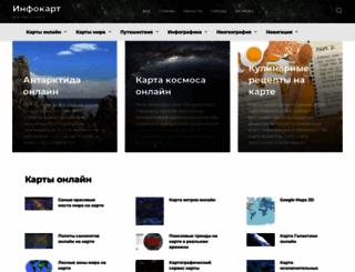 infokart.ru screenshot
