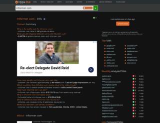 informer.com.hypestat.com screenshot