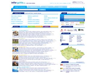 inforychle.cz screenshot