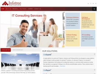 infotreesolutions.com screenshot