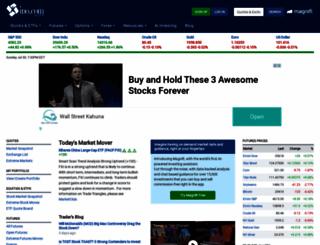 ino.com screenshot