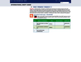 internationalswiftcodes.blogspot.com screenshot