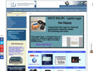 interworldna.com screenshot