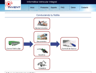 invent.com.mx screenshot