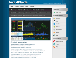 investcharts.com screenshot
