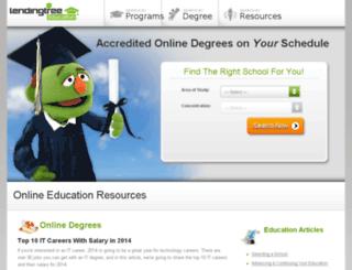 investinyoureducation.com screenshot