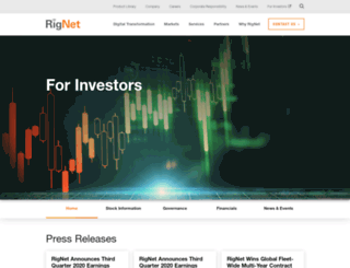 investor.rig.net screenshot