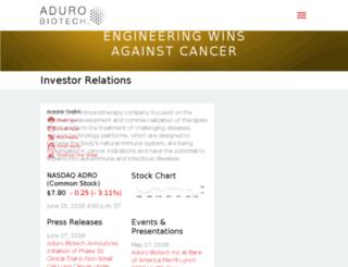 investors.aduro.com screenshot