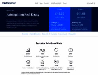 investors.zillowgroup.com screenshot