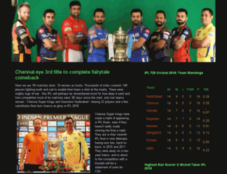 ipl-twenty20-cricket-info.blogspot.in screenshot