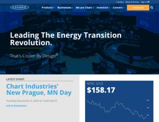 ir.chartindustries.com screenshot