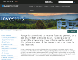 ir.rangeresources.com screenshot