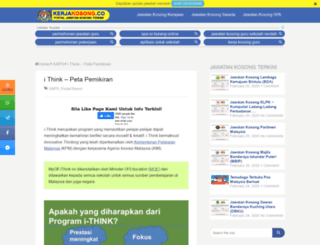 ithink.org.my screenshot