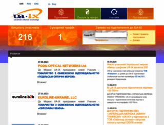 ix.net.ua screenshot