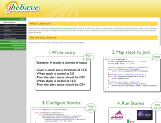 jbehave.org screenshot