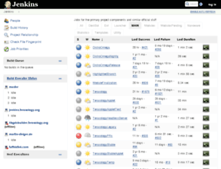 jenkins.terasology.org screenshot